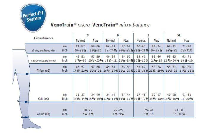 VenoTrain® Micro (Black)